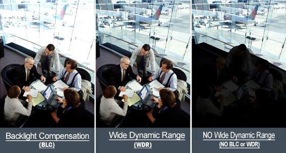 WDR voor bewakingscamera